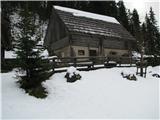 Slovenske planine v vseh letnih časihPrvi stanovi.