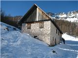 Slovenske planine v vseh letnih časihNeposredno pred Blejsko kočo pa je zgleda že malo opuščen stan s hlevom spodaj in bivalnimi prostori zgoraj.