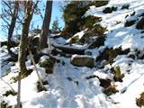 Slovenske planine v vseh letnih časihPri varovalni ograji.