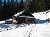 Slovenske planine v vseh letnih časihPlanšarija na planini.