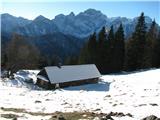 Slovenske planine v vseh letnih časihPlanšarija še od zgoraj.