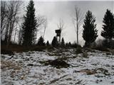 Slovenske planine v vseh letnih časihTudi lovci so na planini prisotni.