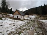Slovenske planine v vseh letnih časihV bližini doma spodaj.
