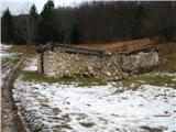 Slovenske planine v vseh letnih časihPoleg je ta ruševina. Kake druge ruševine skoraj ni. Lastniki lepo skrbijo za svoje hišice, ki so jih spremenili v vikende.