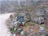 Gorska obeležja NOBTik pod kočo je ta spomenik.