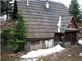 Slovenske planine v vseh letnih časihSnega tako rekoč ni.