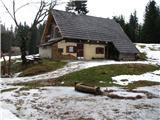 Slovenske planine v vseh letnih časihDomačija Dolenc.