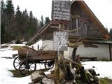 Slovenske planine v vseh letnih časihRes bi enkrat rad prespal v seniku. Sigurno je minilo že petdeset let odkar sem kot mulc prespal cel teden na počitnicah na Dolenjskem cel teden v seniku.