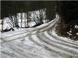 Slovenske planine v vseh letnih časihTo pa je križišče , kjer pustimo avto, če pridemo z avtom sem iz doline po cesti iz Stare Fužine.