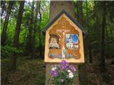 Znamenja (križi in kapelice) na planinskih potehKriž v gozdu.