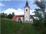 Znamenja (križi in kapelice) na planinskih potehCerkvica na Štefani gori.
