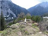 ZelenicaNato pa po grebenu prek dveh vršičkov na vrh vlečnice Triangel in v dolino. To je prvi vršiček.