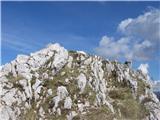 ZelenicaTo je ta drugi skalnat vršiček-spodaj pa že vidimo vrh vlečnice Triangel.