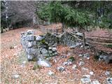 Slovenske planine v vseh letnih časihTu najdem že davno opuščena bivališča. Od njih so ostale le kamnite ruševine.