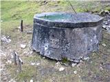 Slovenske planine v vseh letnih časihPri ograji je vodnjak iz lleta 1906.