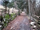 Slovenske planine v vseh letnih časihOgledat si grem še drugo domačijo.