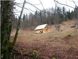 Slovenske planine v vseh letnih časihNov lesen stan na Pustotnikovem rovtu, vsaj tako sta mi rekla lastnika. Prej so bile tu samo ruševine.
