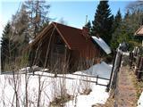 Slovenske planine v vseh letnih časihPod njim sta še dva.