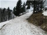 Slovenske planine v vseh letnih časihProti Gojški planini.