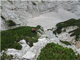 Krnička gora iz Matkove KrniceMimo stolpa proti grebenu...