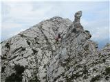 Krnička gora iz Matkove KrniceŠe zadnji nekoliko siten sestop v škrbino tik pred vrhom