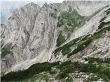 Krnička gora iz Matkove KrniceVse prej kot lahek sestop proti Latvici....tu še v suhem...