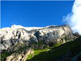 Monte Peralba (2694)Monte Peralba