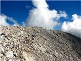 Monte Peralba (2694)Vrh