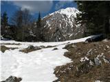 Slovenske planine v vseh letnih časihPogled z njega je na Storžič.