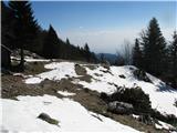 Slovenske planine v vseh letnih časihNa levi pa so trije objekti.