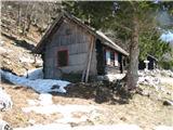 Slovenske planine v vseh letnih časihPrva hišica.