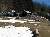 Slovenske planine v vseh letnih časihDve hišice sta dobro vidni.