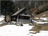 Slovenske planine v vseh letnih časihŠel sem mimo prve.
