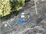 Slovenske planine v vseh letnih časihImajo svoj izvir s črpalko.