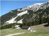 Slovenske planine v vseh letnih časihLepo ozadje planine.