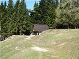Slovenske planine v vseh letnih časihŠe pogled nazaj.