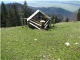 Slovenske planine v vseh letnih časihTole pa imajo pod kočo na bregu.