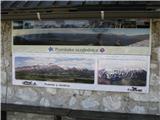 Slovenske planine v vseh letnih časihTo je na steni  koče.