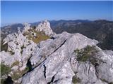 Srednji VelebitKuk od Pećica - vrh