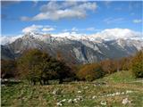 Kobariški StolNad planino
