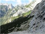 Turska gora čez Kotliški graben in ŽmavčarjiRazgled iz vrha grabna, zadaj pot čez Žmavčarje