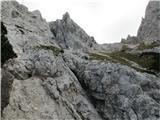 Turska gora čez Kotliški graben in ŽmavčarjiNa zelene trave sem namenjen danes