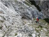 Turska gora čez Kotliški graben in ŽmavčarjiMimo možica v ospredju spust v grapo in čez gladko steno proti Kotličem