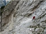 Turska gora čez Kotliški graben in ŽmavčarjiPred kolegovo desno nogo se nahaja uporaben klin