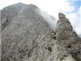 Turska gora čez Kotliški graben in ŽmavčarjiNa Logarski strani je bilo bolj mrzlo