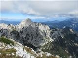 Turska gora čez Kotliški graben in ŽmavčarjiVele..... greben