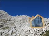 Turska gora čez Kotliški graben in ŽmavčarjiMeni je zelo všeč, manjka še nekaj opreme......