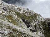 Turska gora čez Kotliški graben in ŽmavčarjiSpodaj naravni most, zgoraj bivak....lepo