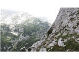 Kalška goraPogled na Kokrsko sedlo
