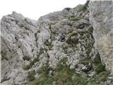 Turska gora čez Kotliški graben in ŽmavčarjiŠe nekaj lovskih klinov......
